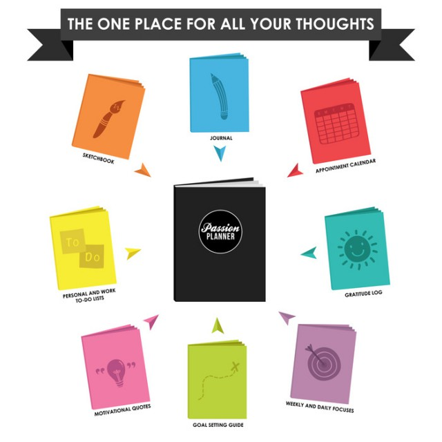 passion planner giveaway